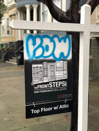 San Francisco Real Estate Market Update | March 2018
